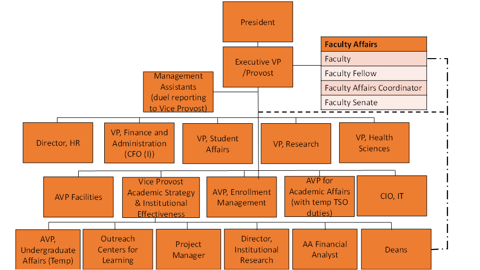 Innovation In Classroom Structure ~ About idaho state university