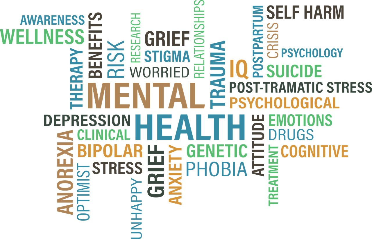 Mental health word images