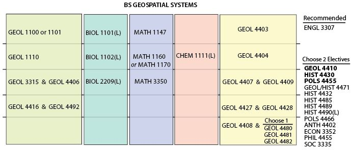 Plan of study for a bachelor of science in EES Geospatial Systems track