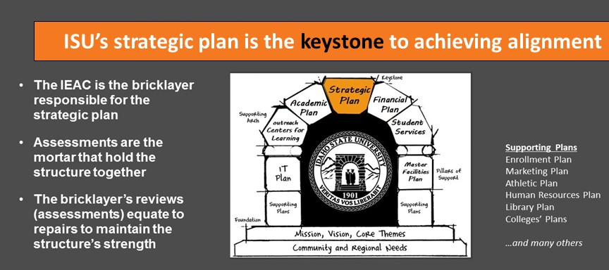 Strategic Planning Slide Slider 2