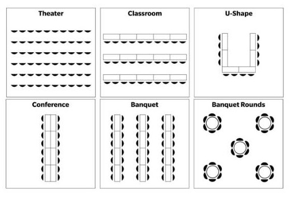 Arrangment for seating at various tables