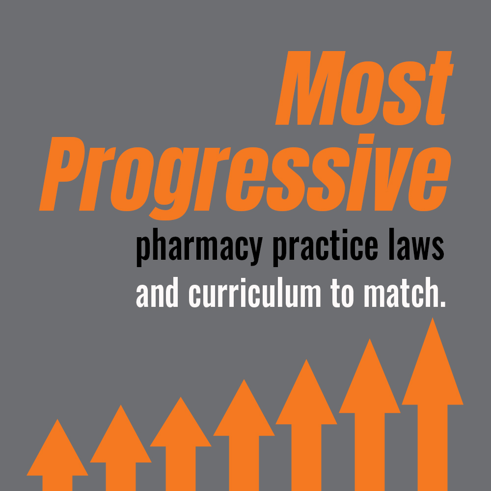 Progressive Infographics explains that Idaho as the most progressive pharmacy practice laws